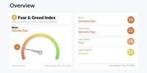 Индекс счастья криптовалютчика