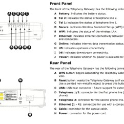Cable Modem Diagram Trailer Brake Light Wiring With Firewall Network