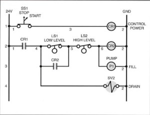 RelayBased ONOFF Controller  Level Control