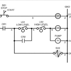 Solenoid Valve Diagram How To Understand Car Signal Light Wiring Relay-based On/off Controller - Level Control