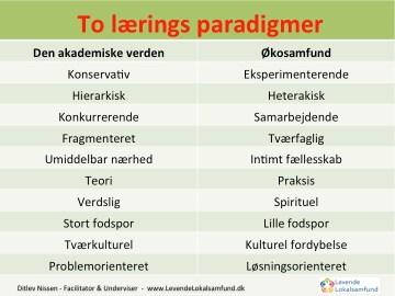 To laeringsparadigmer