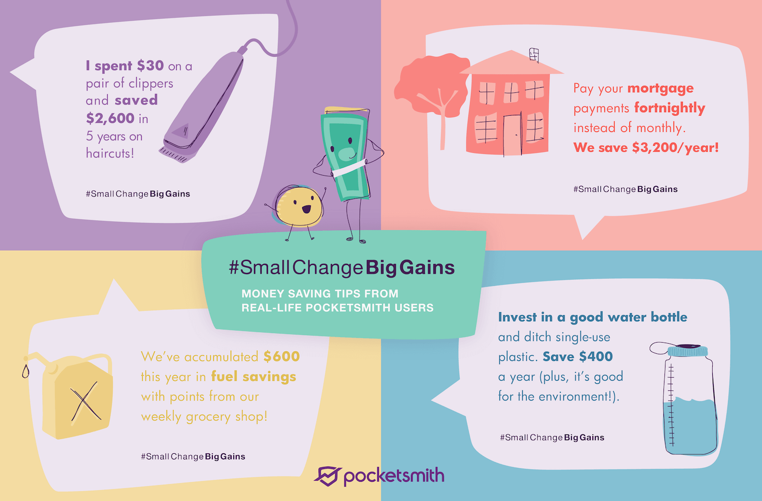 PocketSmith SmallChangeBigGains Infographic.