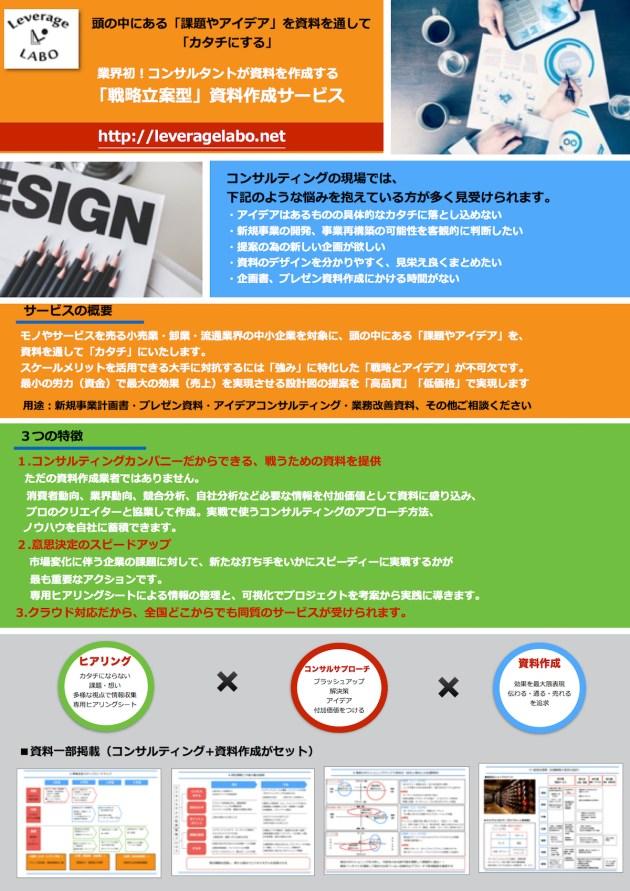 戦略立案(表) 2