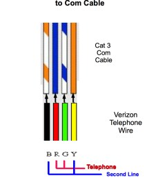 rj11 wiring diagram wiring diagram source rj 11 telephone jack wiring rj11 telephone wiring diagram simple [ 943 x 1221 Pixel ]