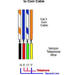 rj11 wiring color code wiring diagram meta rj11 wiring color code diagram [ 943 x 1221 Pixel ]