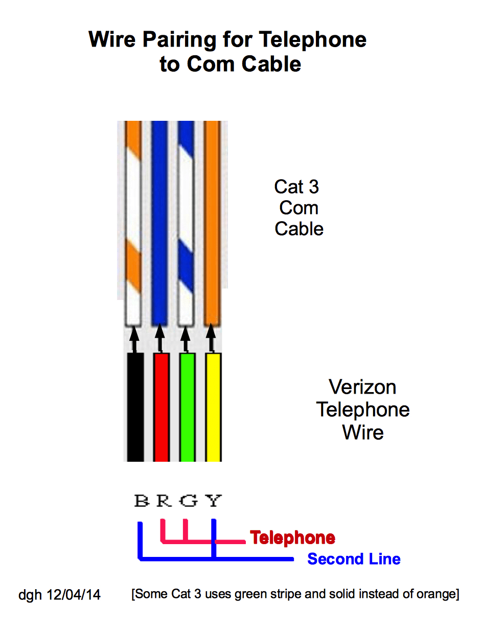 medium resolution of rj11 wiring color code wiring diagram meta rj11 wiring color code diagram