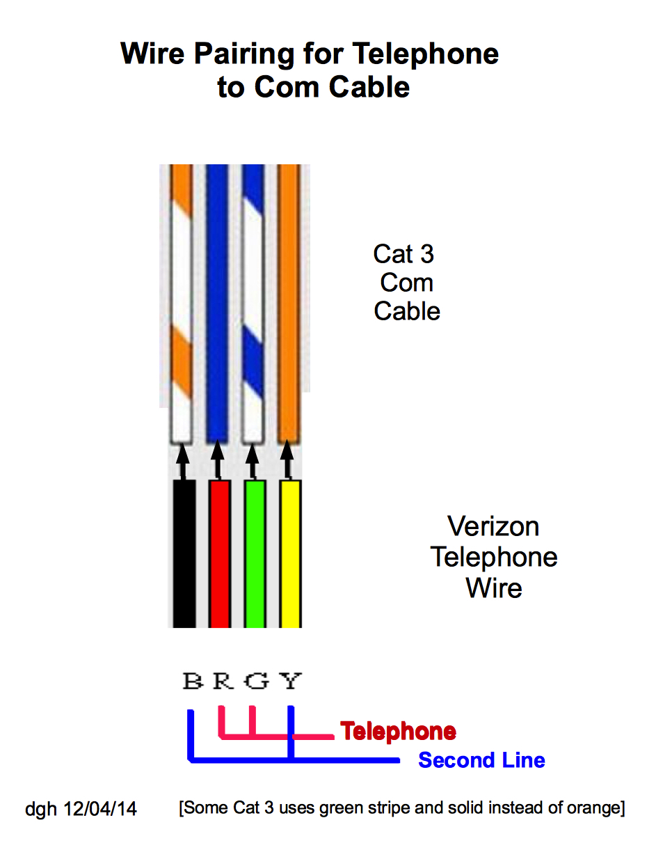 hight resolution of rj11 wiring diagram wiring diagram source rj 11 telephone jack wiring rj11 telephone wiring diagram simple
