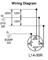 L14-30r Wiring Diagram : l14-30r, wiring, diagram