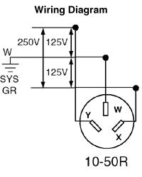 50 Amp Plug Wiring Diagram : wiring, diagram, Surface, Receptacle, Black, Leviton