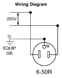 50 Amp Plug Wiring Diagram : wiring, diagram, 6-50R, Flush, Receptacle, Black, Leviton
