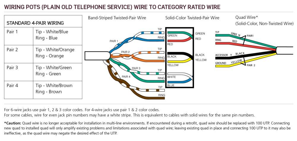 medium resolution of rj11 phone jack wiring multi line wiring diagram detailed rj12 wiring diagram rj11 phone jack