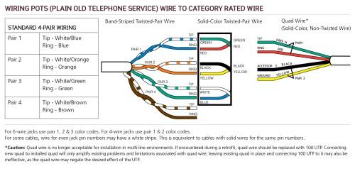 small resolution of rj11 phone jack wiring multi line wiring diagram detailed rj12 wiring diagram rj11 phone jack