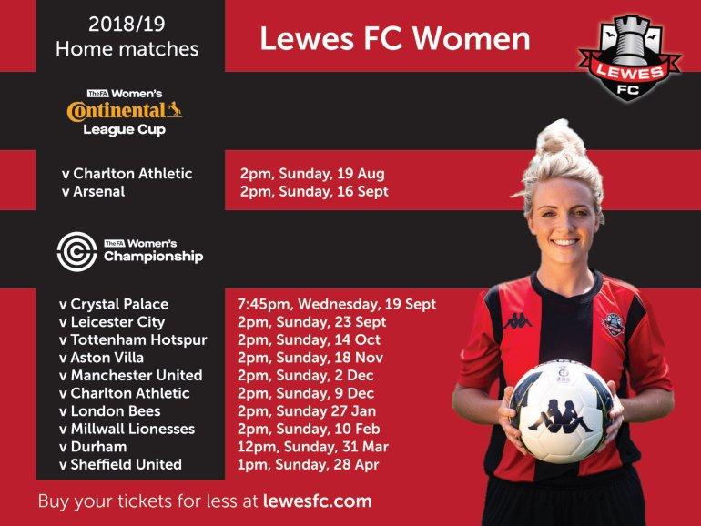 Lewes Vs Charlton Athletic Women Lewes Fc Progcast