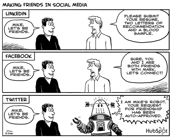 Relatioships on Social Networks by Lewis & Carroll