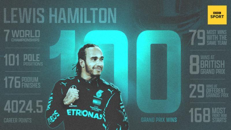 Lewis Hamilton 100th Win BBC