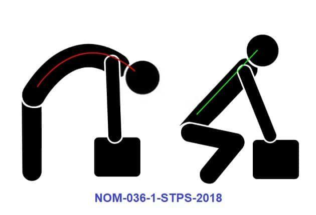 NOM-036-1-STPS-2018 Ergonomía nueva obligación patronal