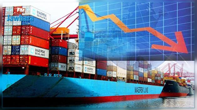 العجز التجاري لتونس يتقلص الى حوالي 1275 مليون دينار خلال شهر أوت 2021
