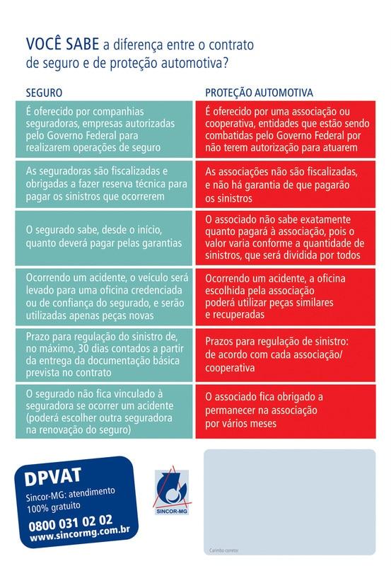 diferença entre contrato de seguro e proteção automotiva