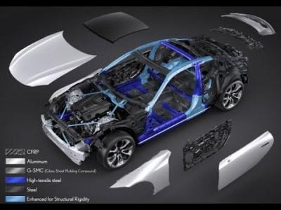 レクサス 新型 LEXUS GS / GS F フルモデルチェンジ 5代目 新開発GA-Nプラットフォーム採用 2019年10月発売