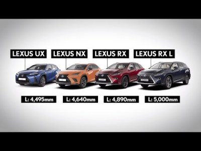 The Lexus SUV Family – A Size Guide