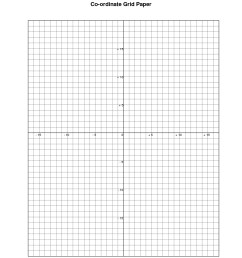 Map On A Coordinate Grid Worksheet   Printable Worksheets and Activities  for Teachers [ 1650 x 1275 Pixel ]