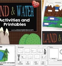 Landform Diagram Worksheet   Printable Worksheets and Activities for  Teachers [ 2053 x 2861 Pixel ]