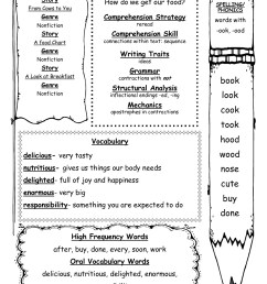 Digraph Ch Worksheets For First Grade   Printable Worksheets and Activities  for Teachers [ 1584 x 1224 Pixel ]