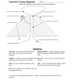 Volcano Multiplication Worksheet   Printable Worksheets and Activities for  Teachers [ 1650 x 1275 Pixel ]