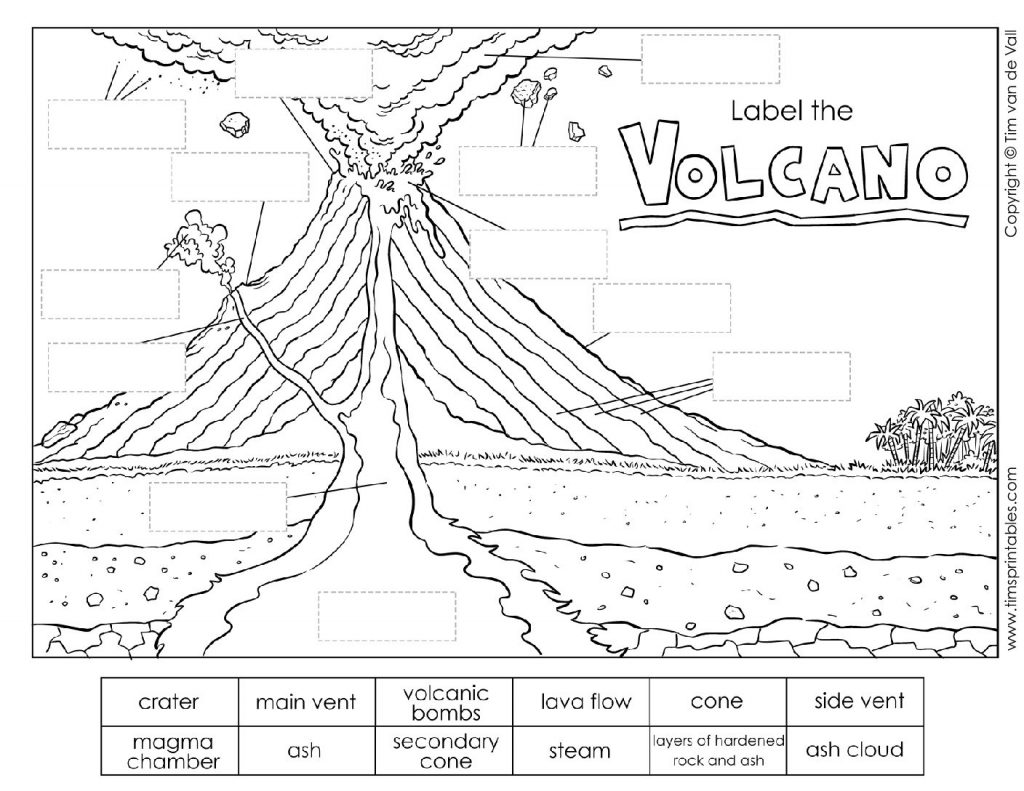 Volcano Parts Worksheet For Kids