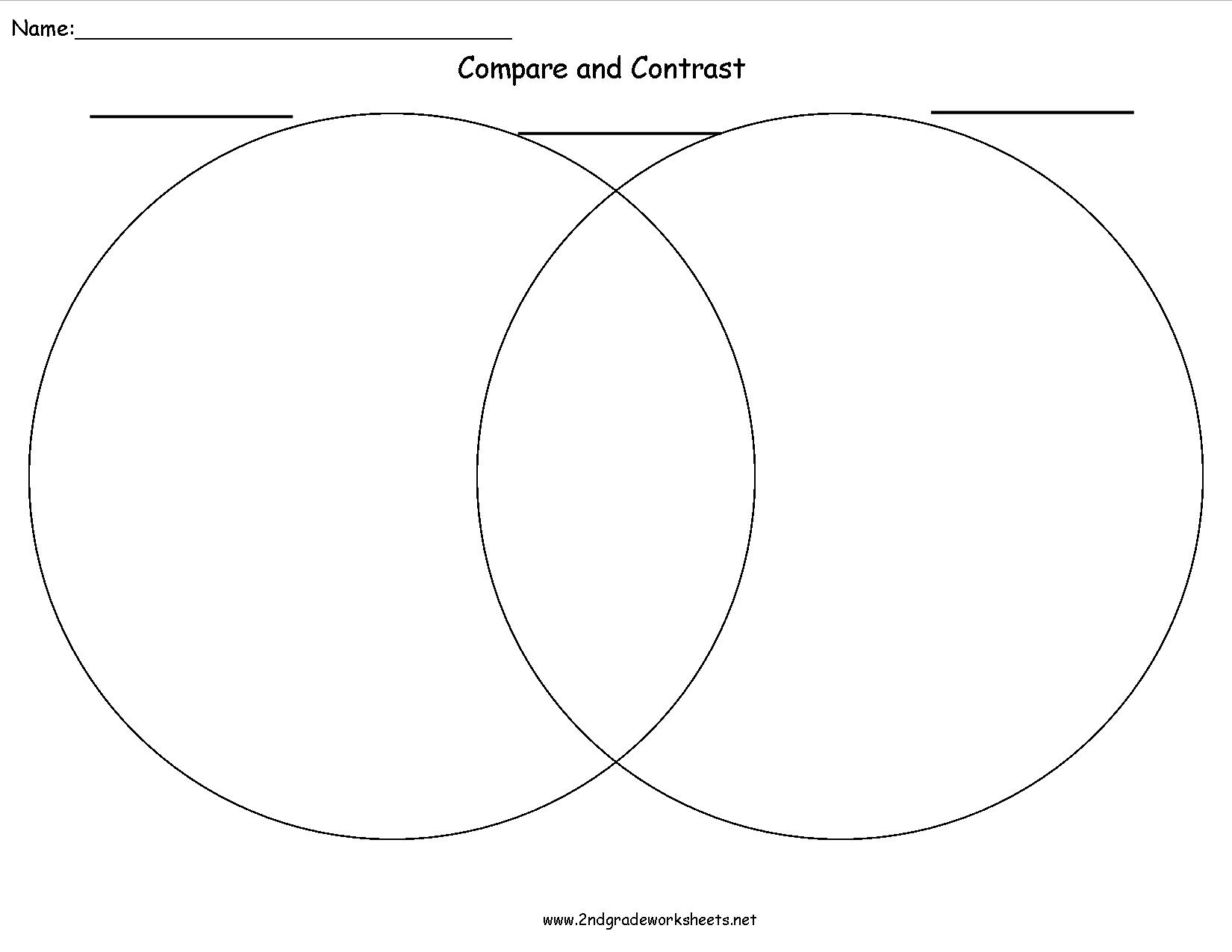 Compare And Contrast Essay Intro Worksheet