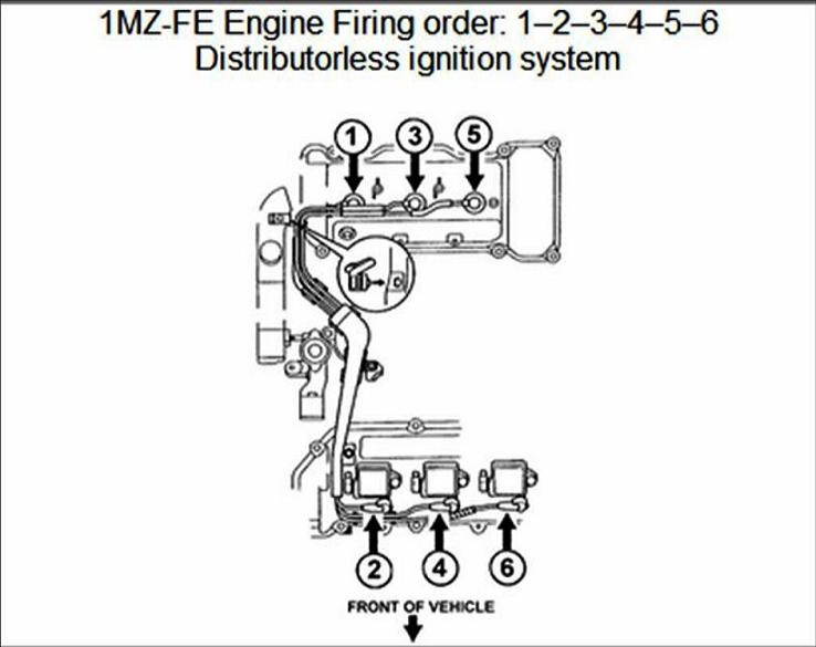 Flashing Check Engine And Hesitation... More Complex Then