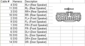 93 Es300 Aftermarket Headunit Install....speaker Problem