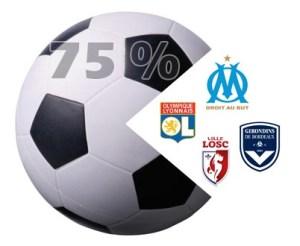 La taxe à 75 % dévore quelques clubs de Ligue 1