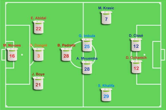 Les 11 pires joueurs de Ligue 1 2013-2014