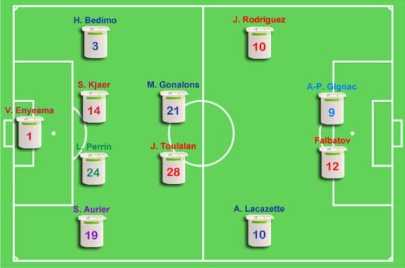 L'équipe type de Ligue 1 2013-2014 sans le PSG