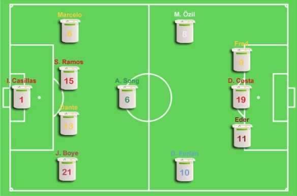 La pire équipe type de la Coupe du monde 2014