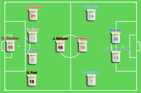 Le onze de plomb de Ligue 1 2014-2015