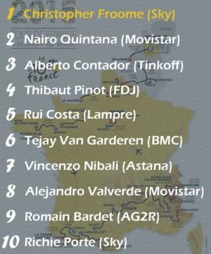 Le futur classement du Tour de France 2015