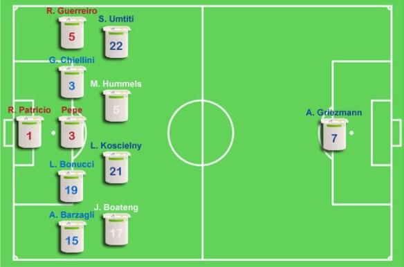 L'équipe type de l'Euro 2016