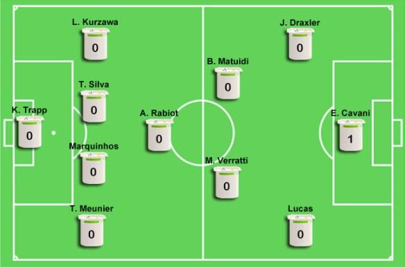 Barcelone-PSG (6-1) : les notes du PSG