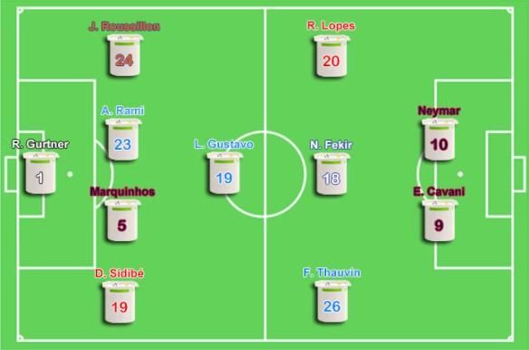 L'équipe type de Ligue 1 2017-2018