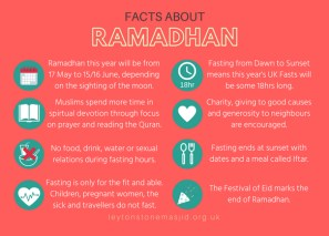 Facts about Ramadhan