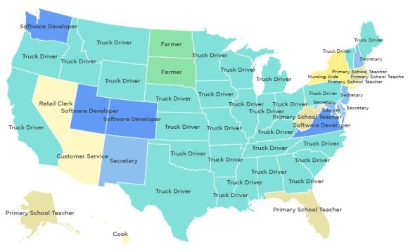 This is a map of the most common job in each US state in 2014.