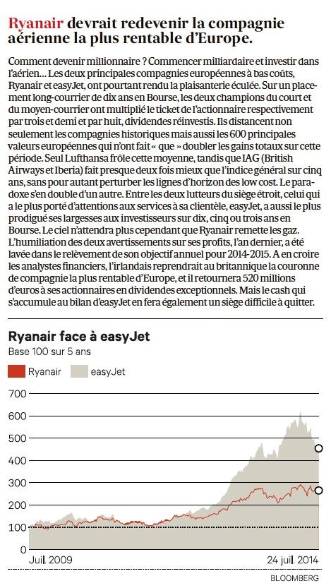 Ryanair-Capture d'écran 2014-07-29 à 08.33.07