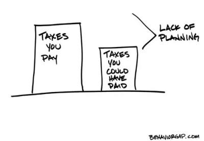 Taxes-You-Pay
