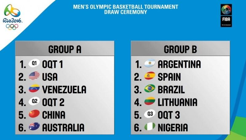 Olimpíadas: jogos de futebol começam hoje; Confira tabela