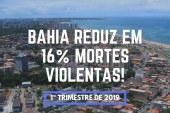 Bahia fecha trimestre com queda de 16% de mortes violentas