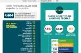 Lauro de Freitas ultrapassa a marca de mais de 3 mil pessoas curadas da Covid-19