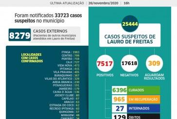 6.396 pessoas já estão curadas da COVID-19 em Lauro de Freitas