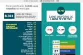 Lauro de Freitas registra 33 novos casos da COVID-19, nas últimas 24h